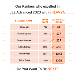 JEE Advanced Preparation - Eklavya 2021